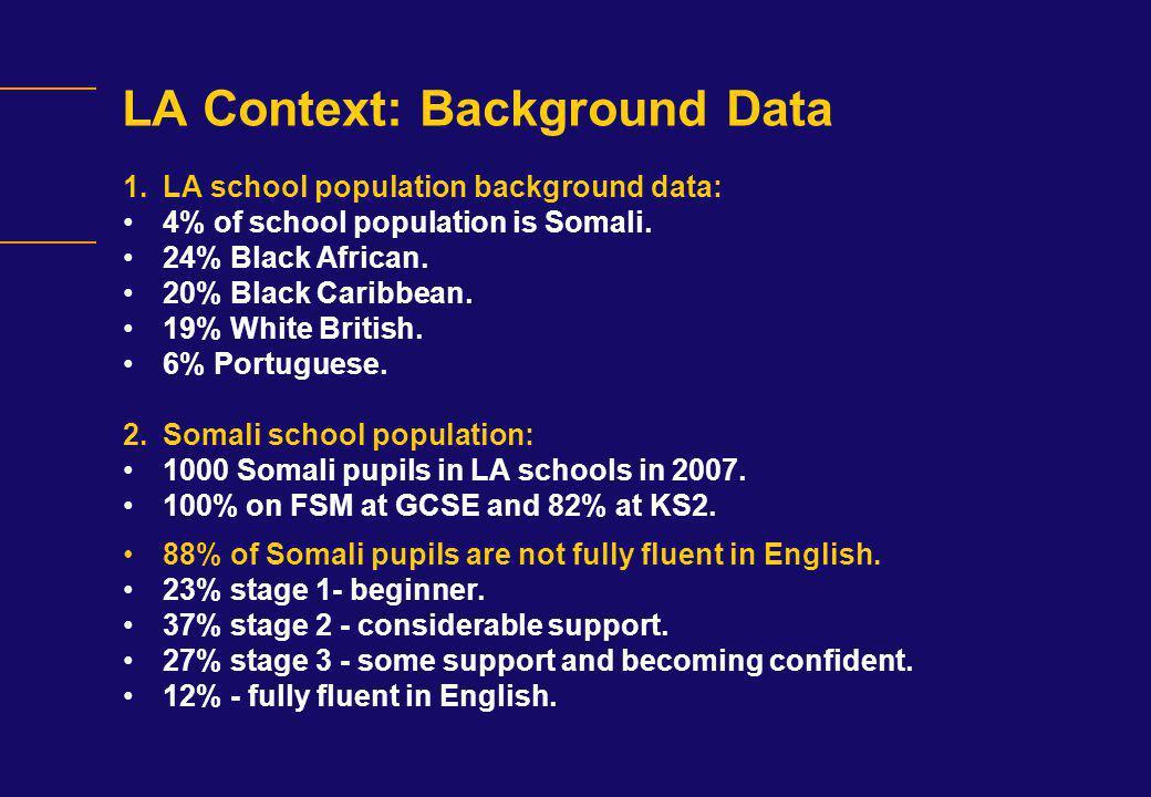 LA Context: Background Data