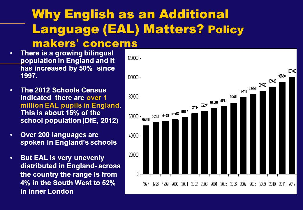 Why English as an Additional Language (EAL) Matters