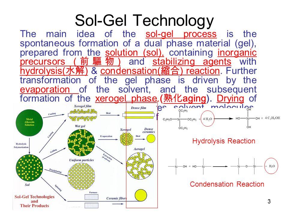 Sol-Gel Technology