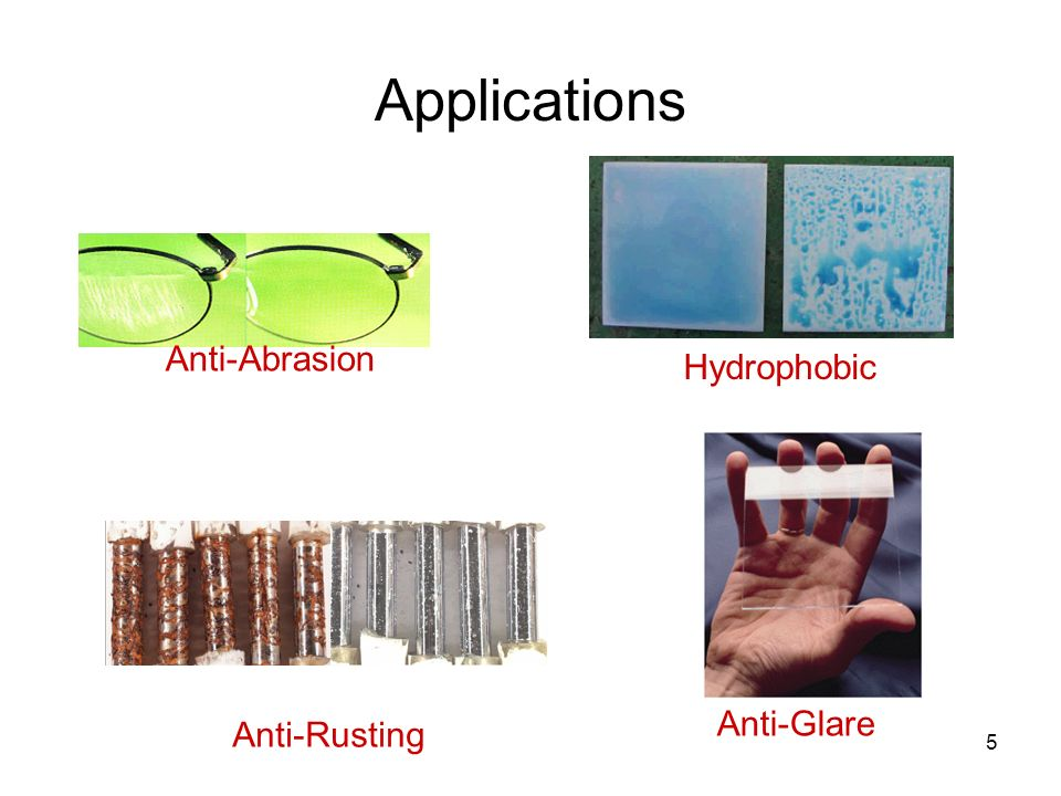 Applications Anti-Abrasion Hydrophobic Anti-Glare Anti-Rusting