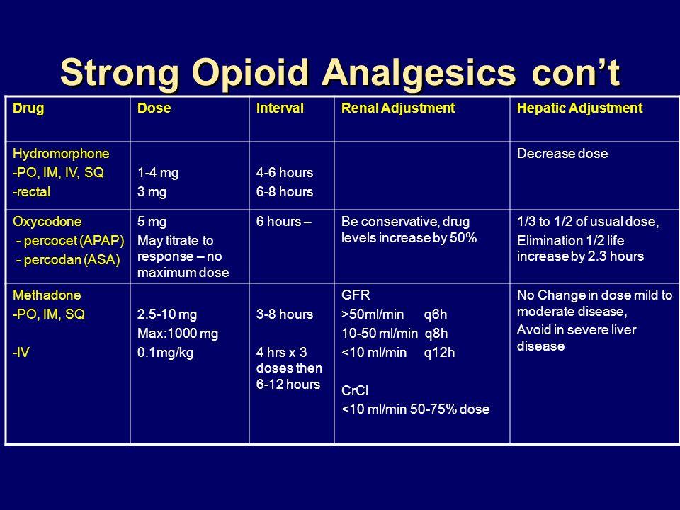 Strong Opioid Analgesics con't