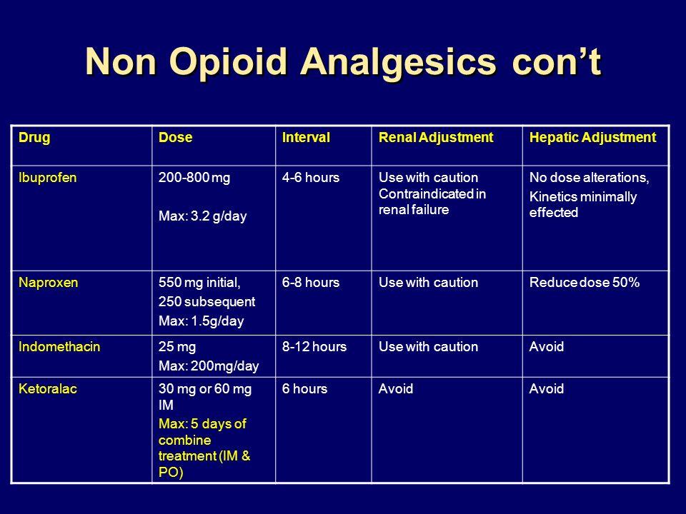 Non Opioid Analgesics con't