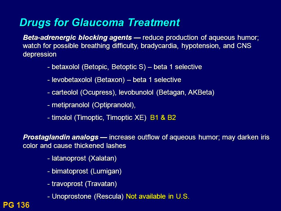 Drugs for Glaucoma Treatment