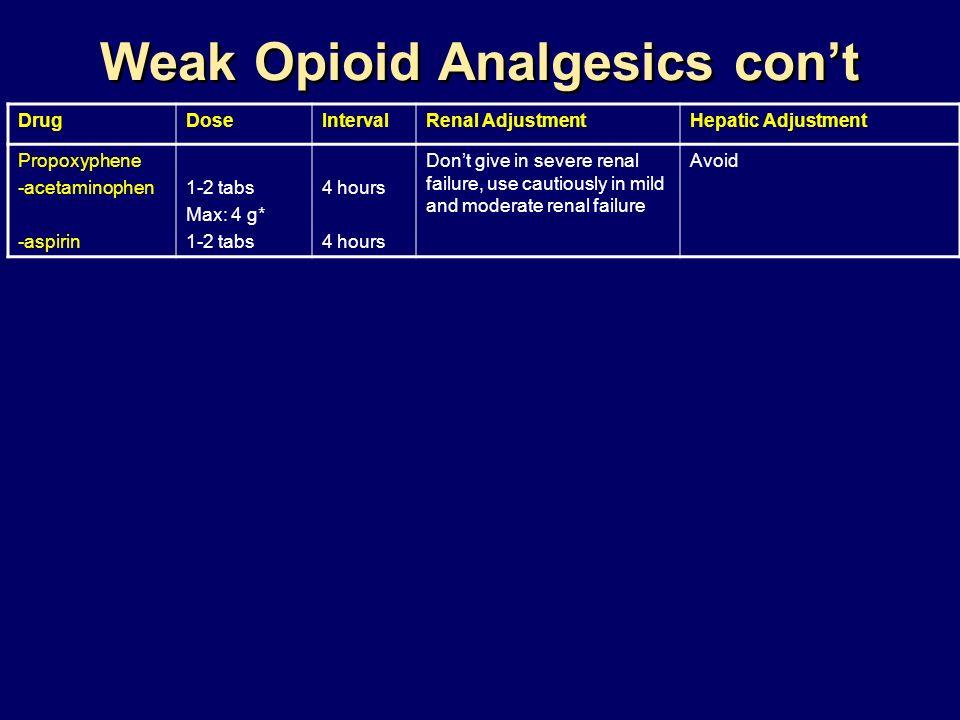 Weak Opioid Analgesics con't