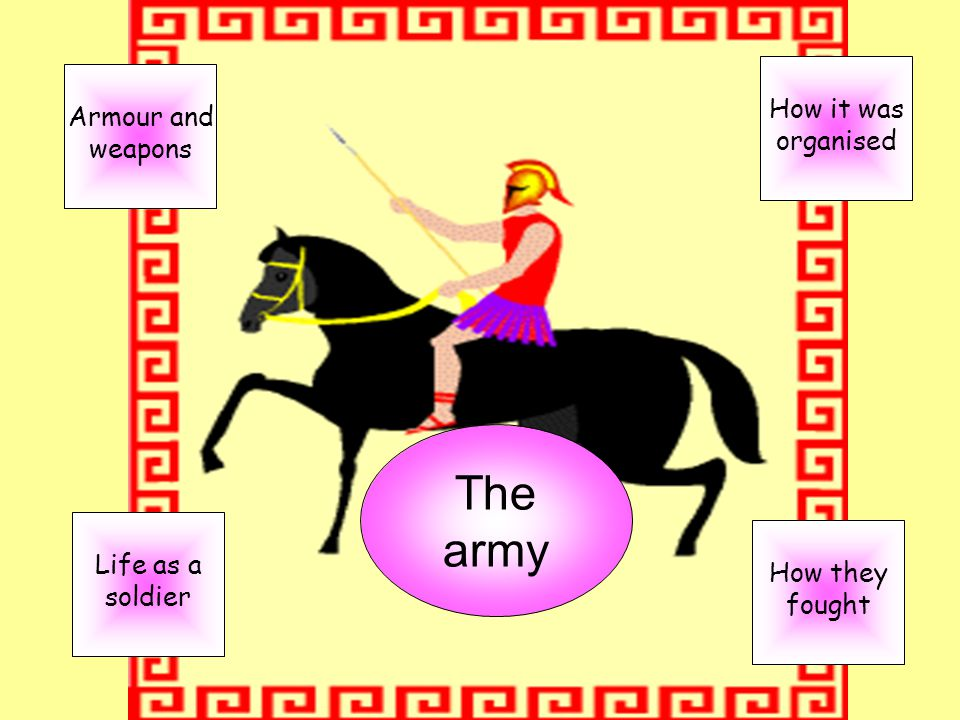 The army How it was Armour and organised weapons Life as a How they