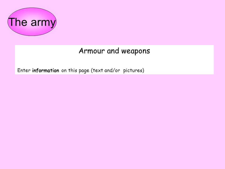 The army Armour and weapons