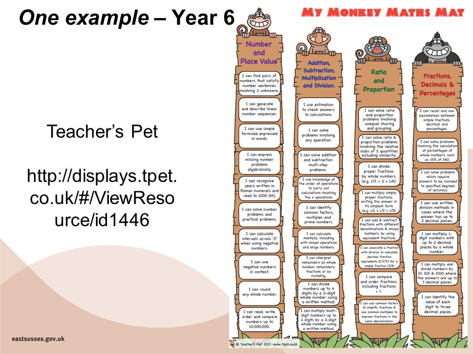 One example – Year 6 Teacher's Pet