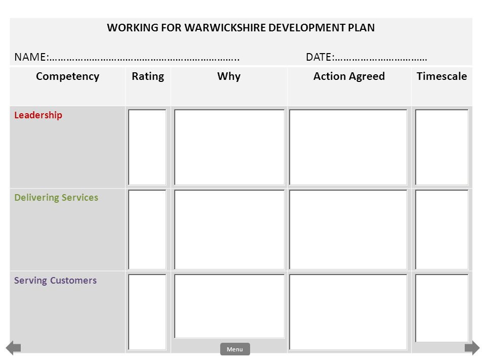 WORKING FOR WARWICKSHIRE DEVELOPMENT PLAN