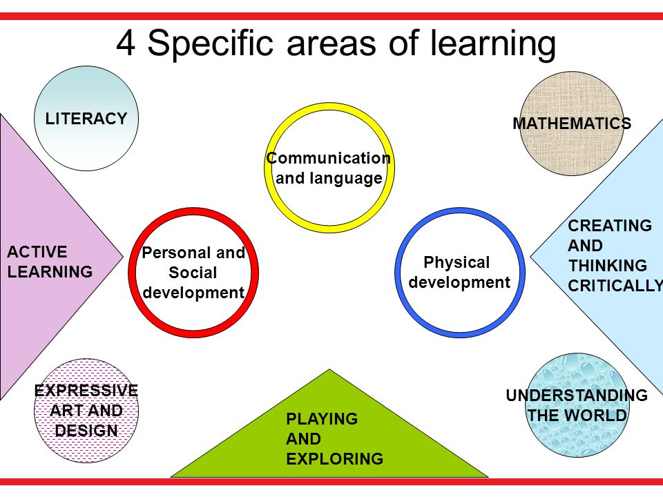 4 Specific areas of learning