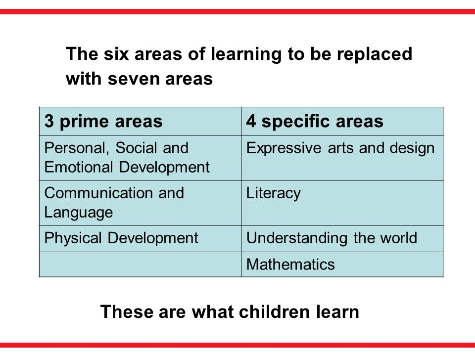 The six areas of learning to be replaced with seven areas