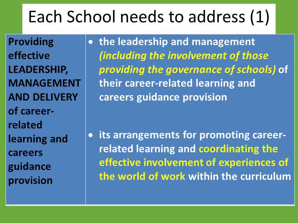 Each School needs to address (1)