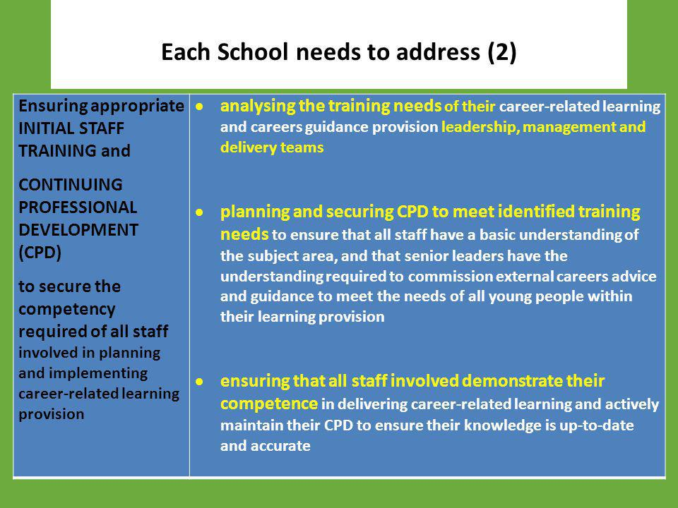 Each School needs to address (2)