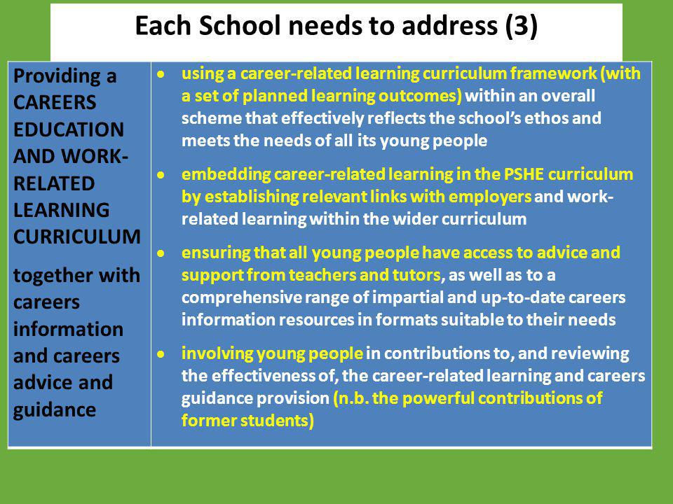 Each School needs to address (3)