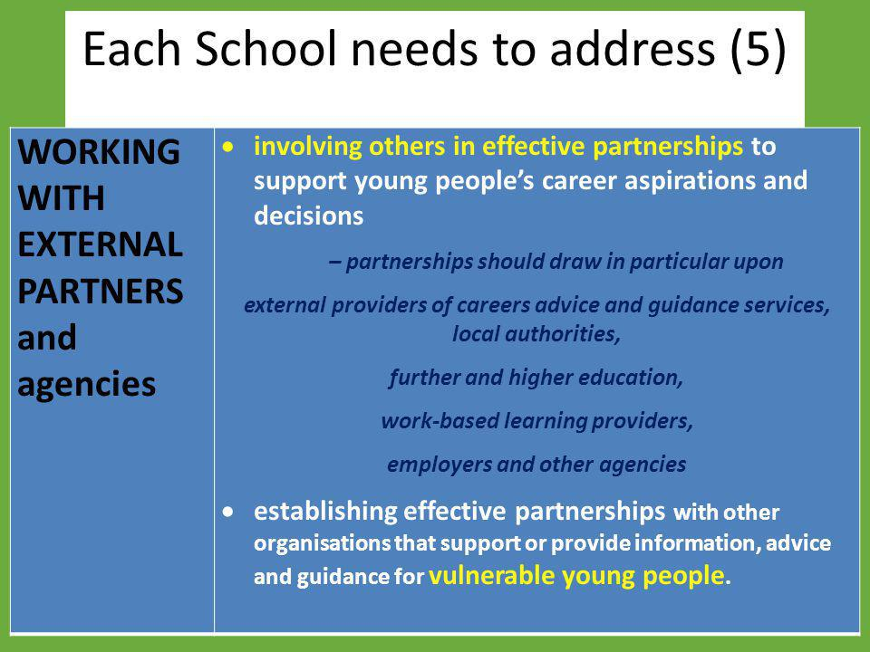 Each School needs to address (5)