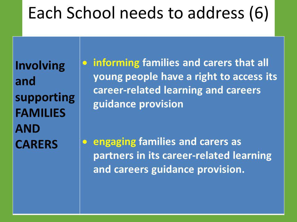Each School needs to address (6)