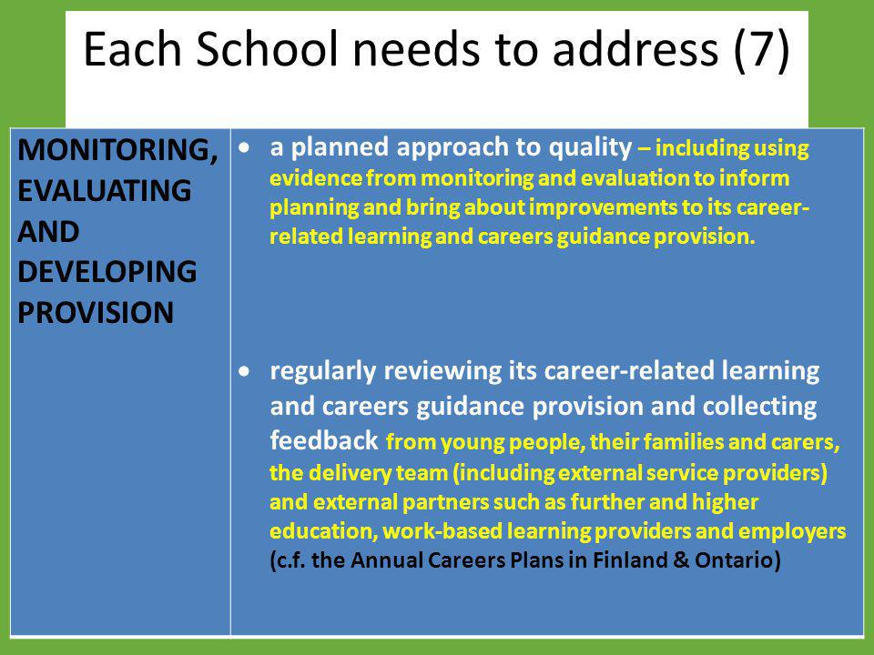 Each School needs to address (7)