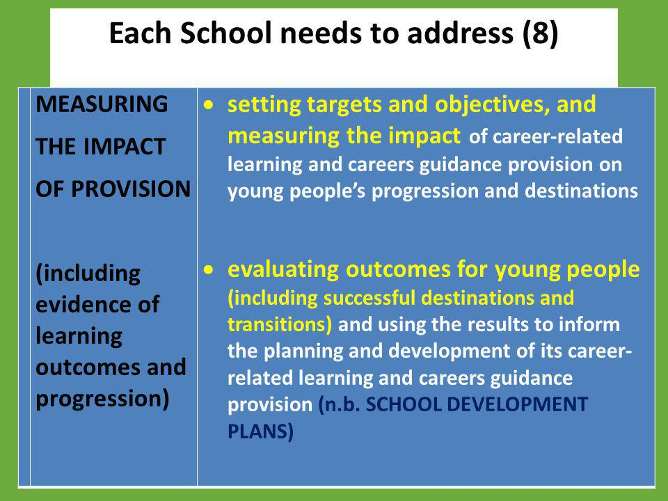 Each School needs to address (8)