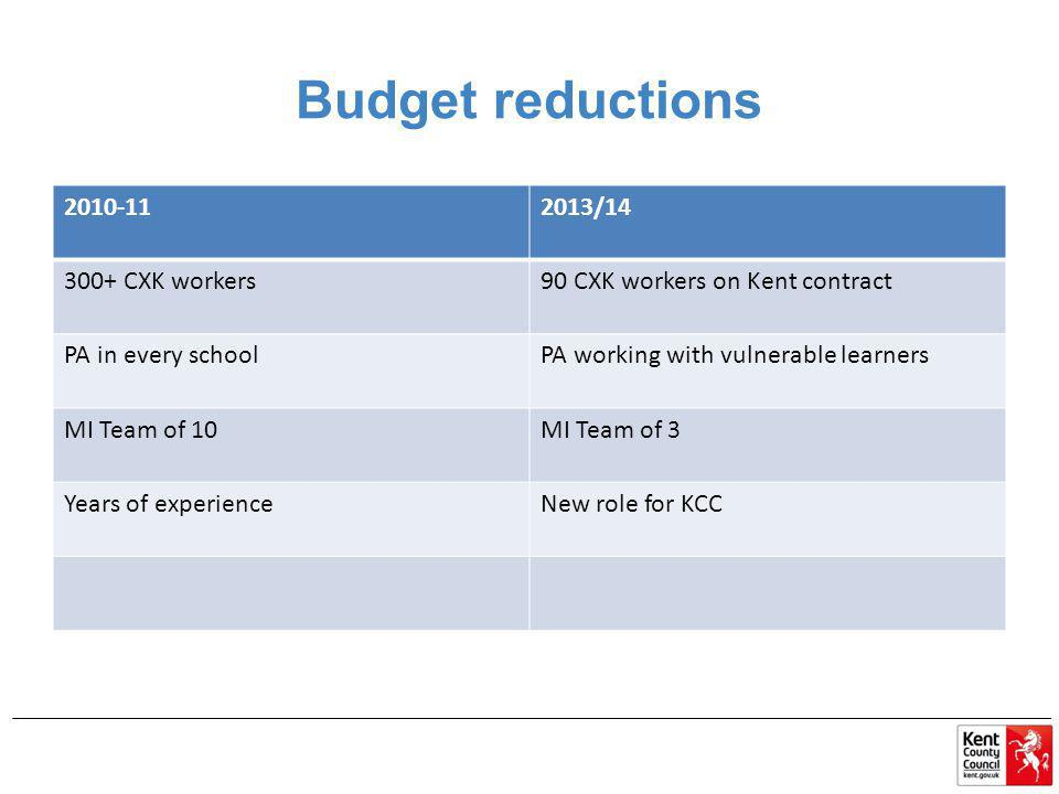 Budget reductions 2010-11 2013/14 300+ CXK workers