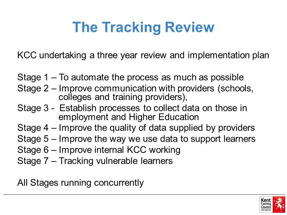 The Tracking Review