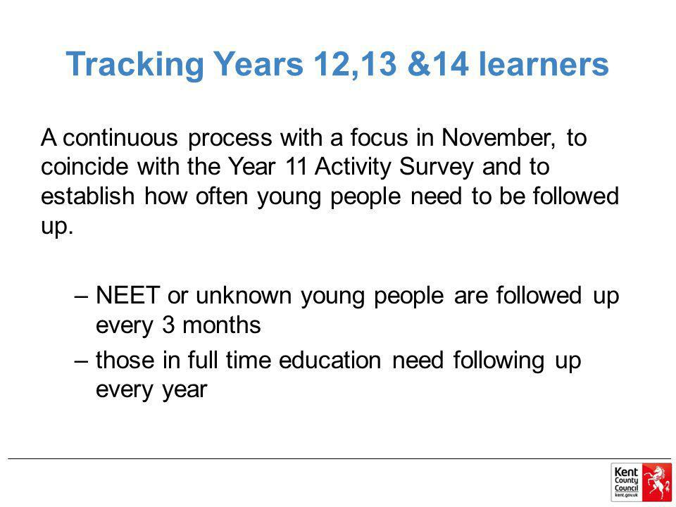 Tracking Years 12,13 &14 learners