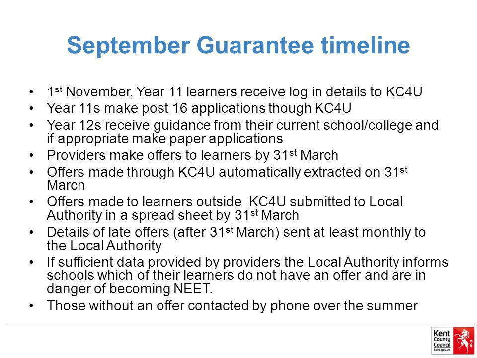 September Guarantee timeline