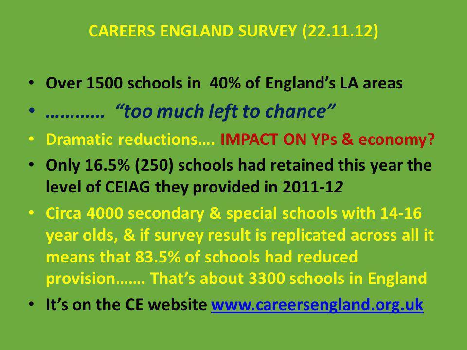 CAREERS ENGLAND SURVEY (22.11.12)