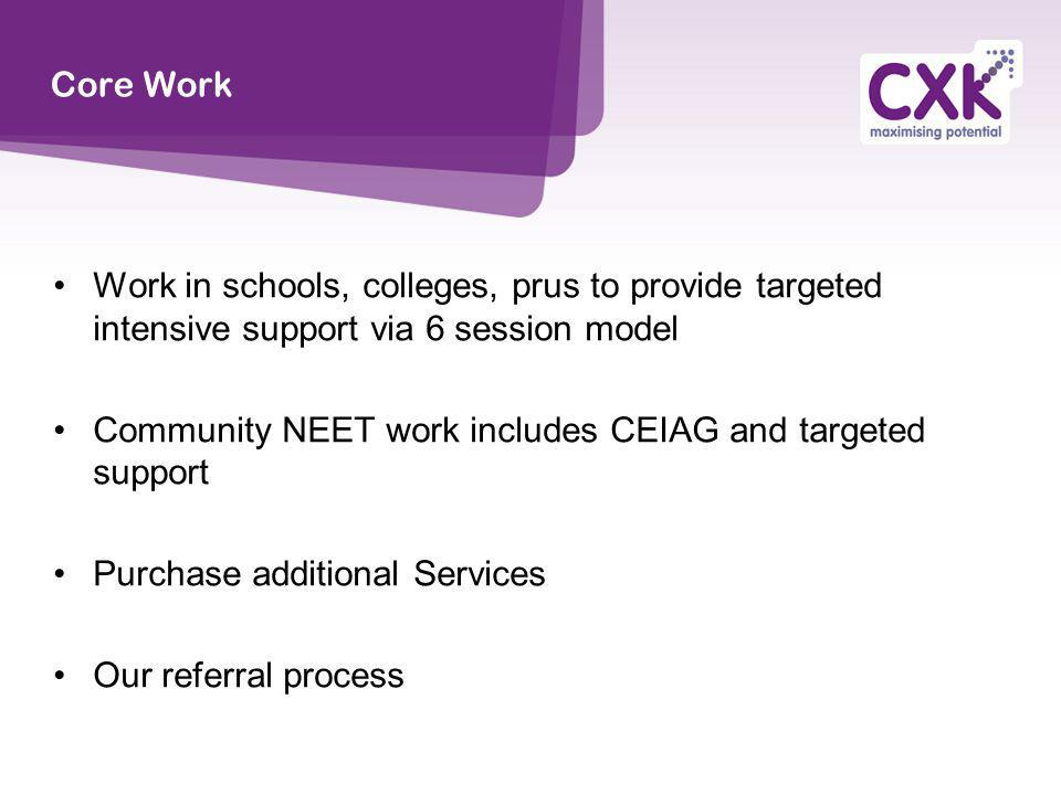 Core Work Work in schools, colleges, prus to provide targeted intensive support via 6 session model.