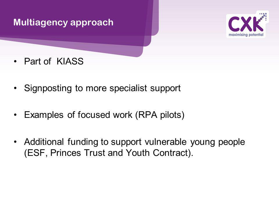Multiagency approach Part of KIASS. Signposting to more specialist support. Examples of focused work (RPA pilots)