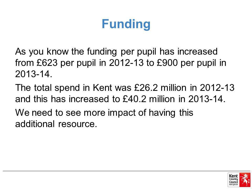 Funding As you know the funding per pupil has increased from £623 per pupil in 2012-13 to £900 per pupil in 2013-14.