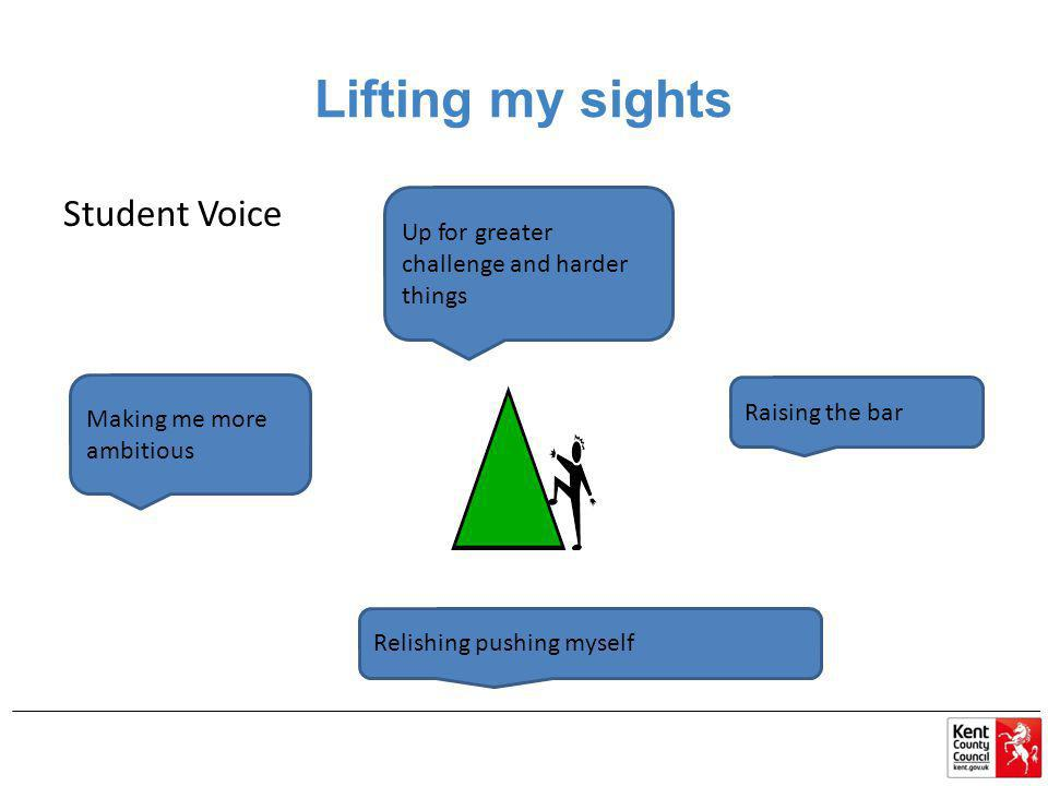 Lifting my sights Student Voice