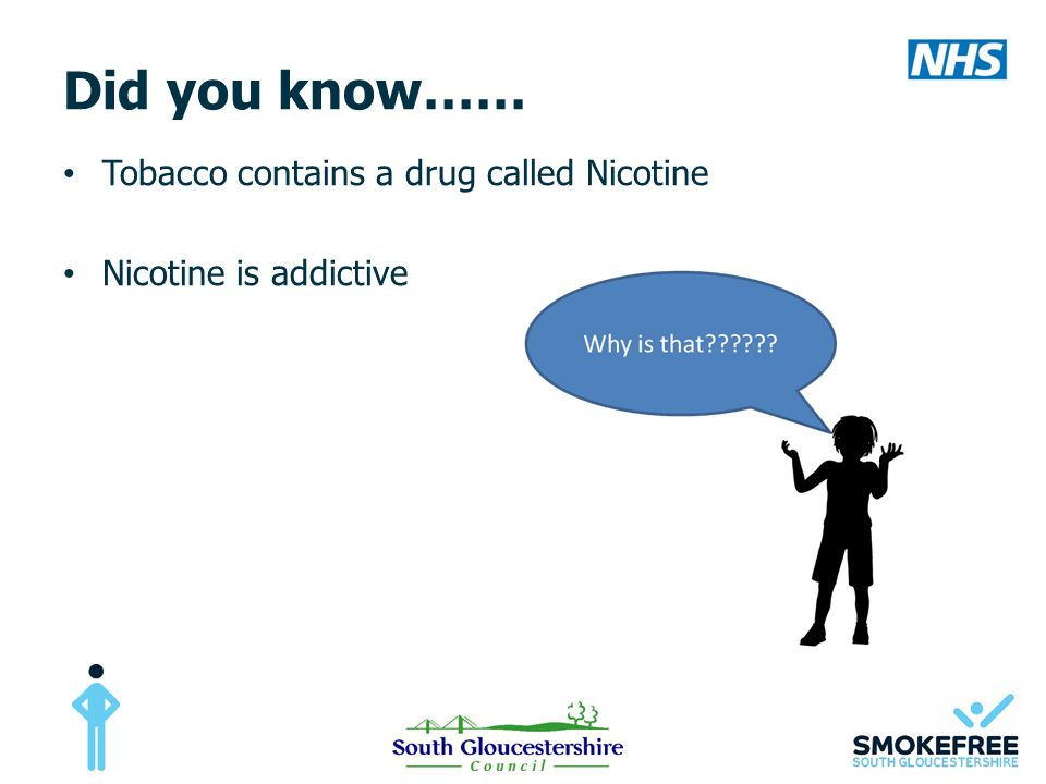Did you know…… Tobacco contains a drug called Nicotine
