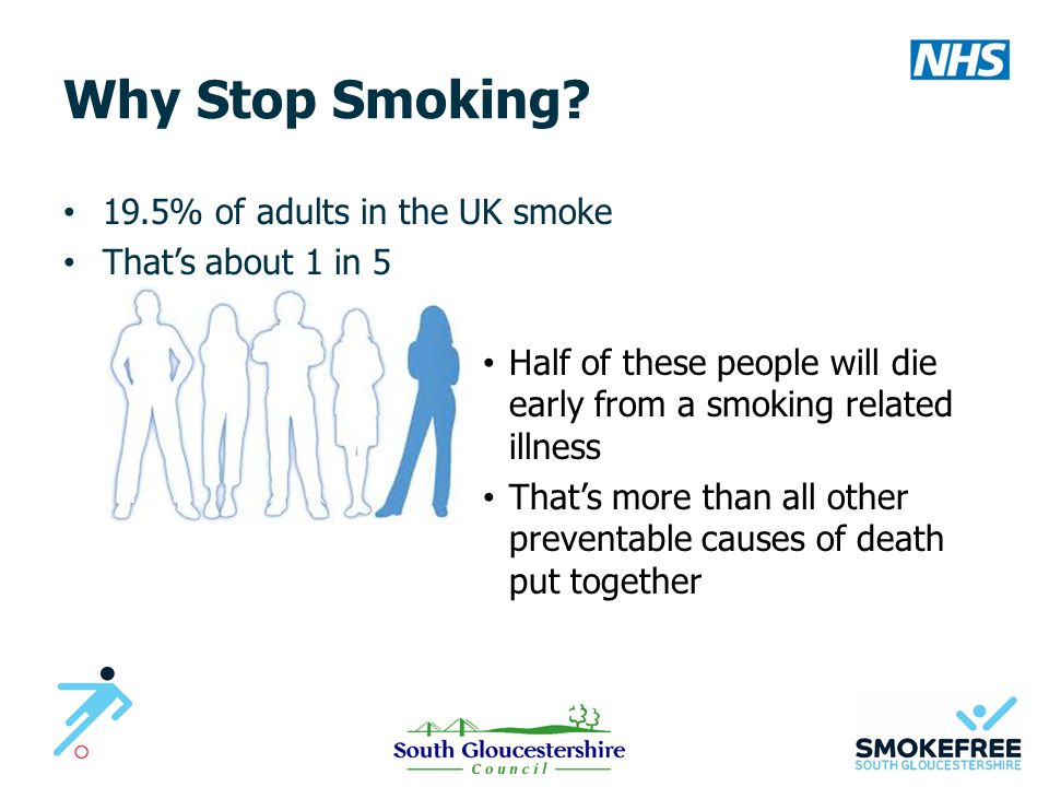 Why Stop Smoking 19.5% of adults in the UK smoke That's about 1 in 5