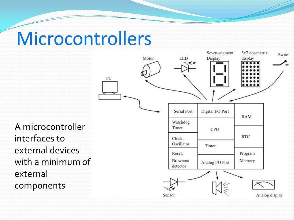 Microcontrollers A microcontroller interfaces to external devices with a minimum of external components.