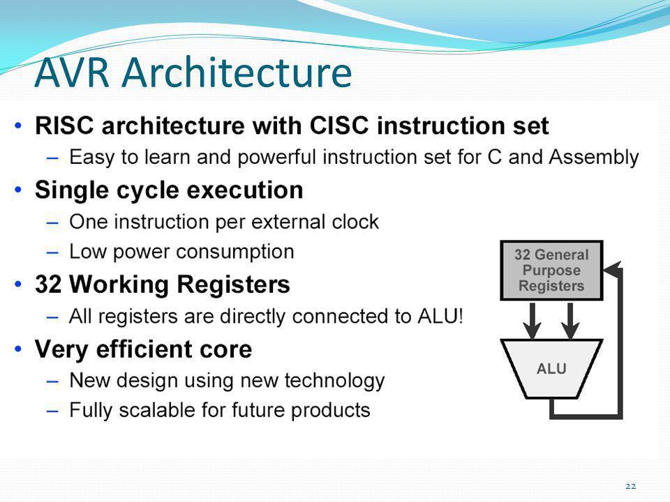 AVR Architecture