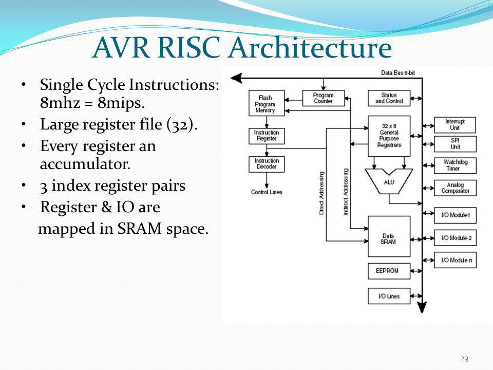 AVR RISC Architecture Single Cycle Instructions: 8mhz = 8mips.