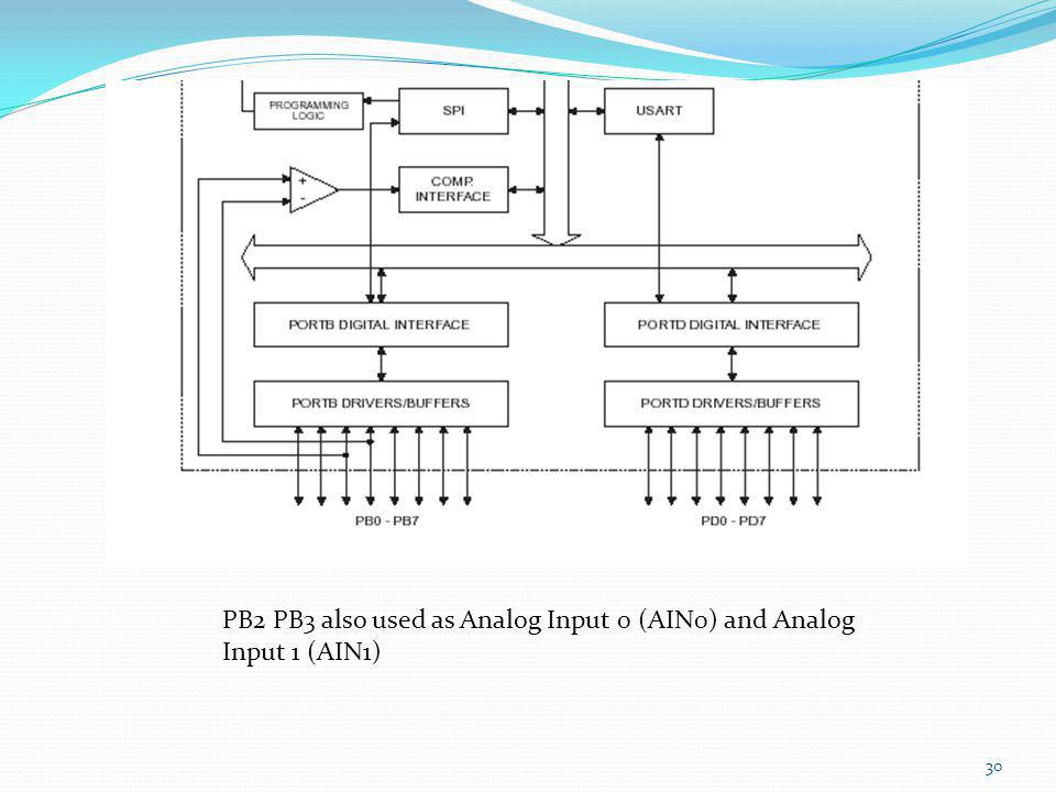 PB2 PB3 also used as Analog Input 0 (AIN0) and Analog Input 1 (AIN1)