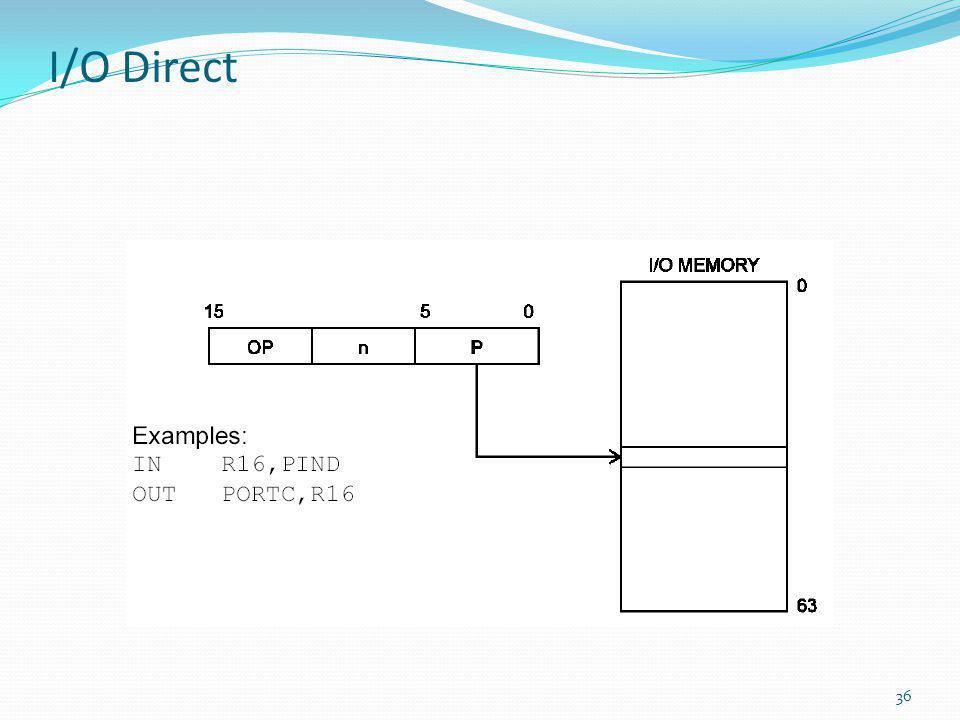 I/O Direct