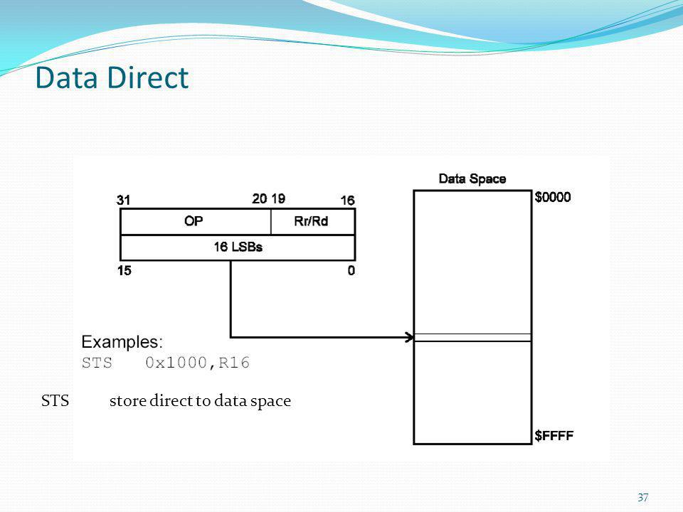 Data Direct STS store direct to data space