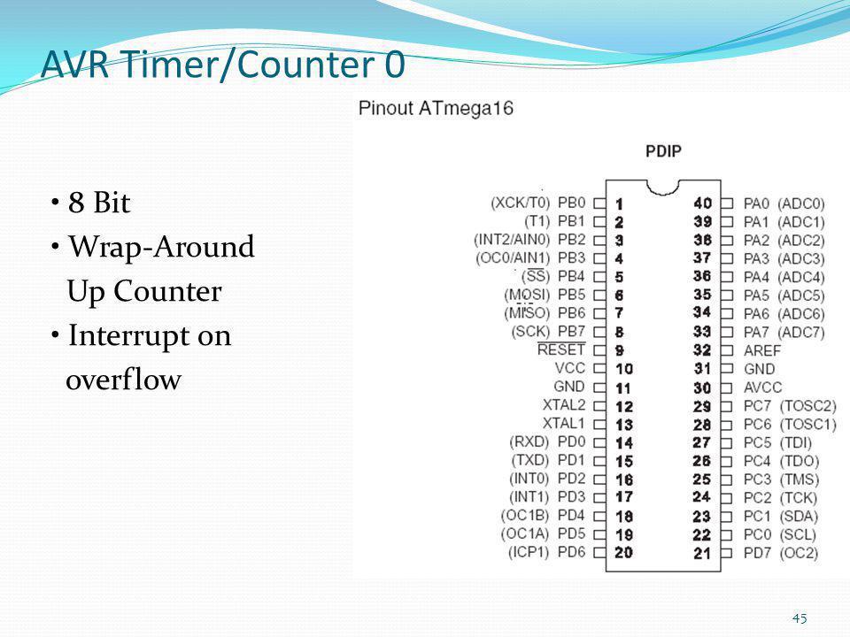 AVR Timer/Counter 0 • 8 Bit • Wrap-Around Up Counter • Interrupt on overflow