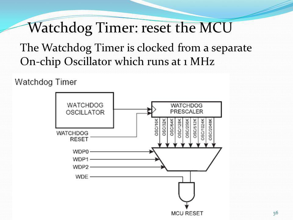 Watchdog Timer: reset the MCU