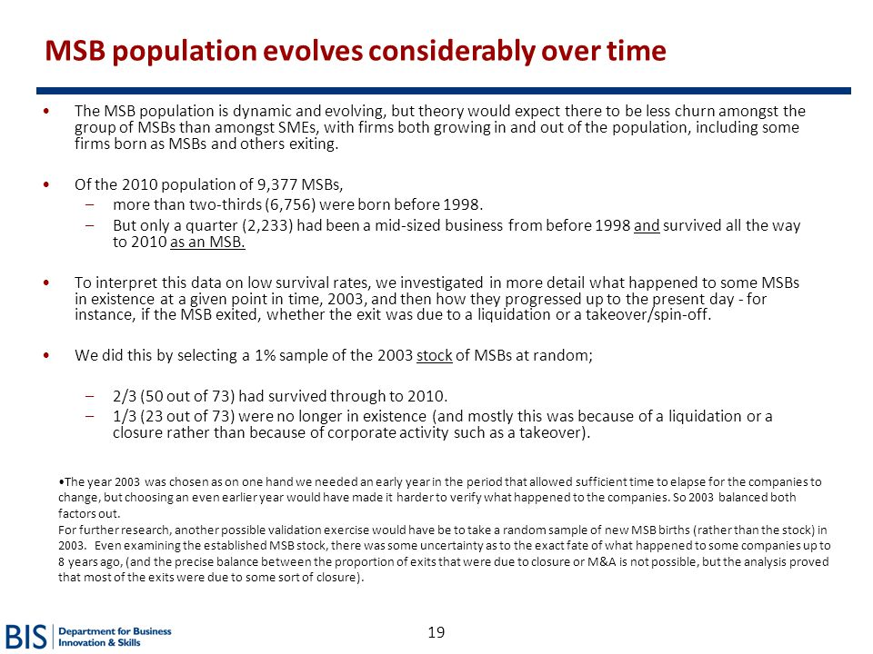 MSB population evolves considerably over time