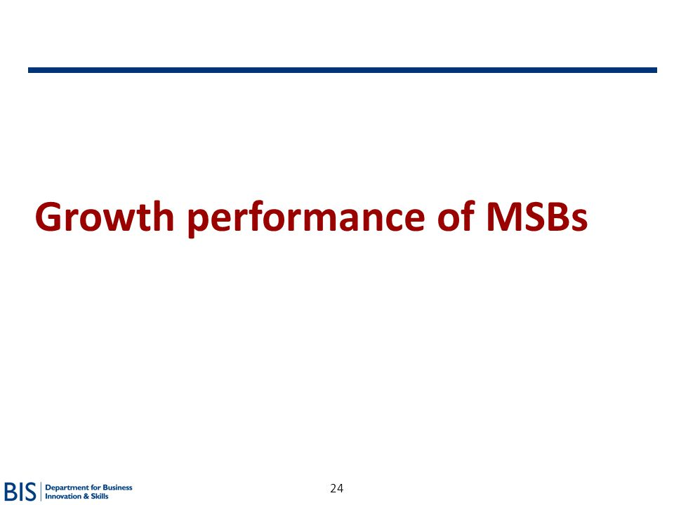Growth performance of MSBs