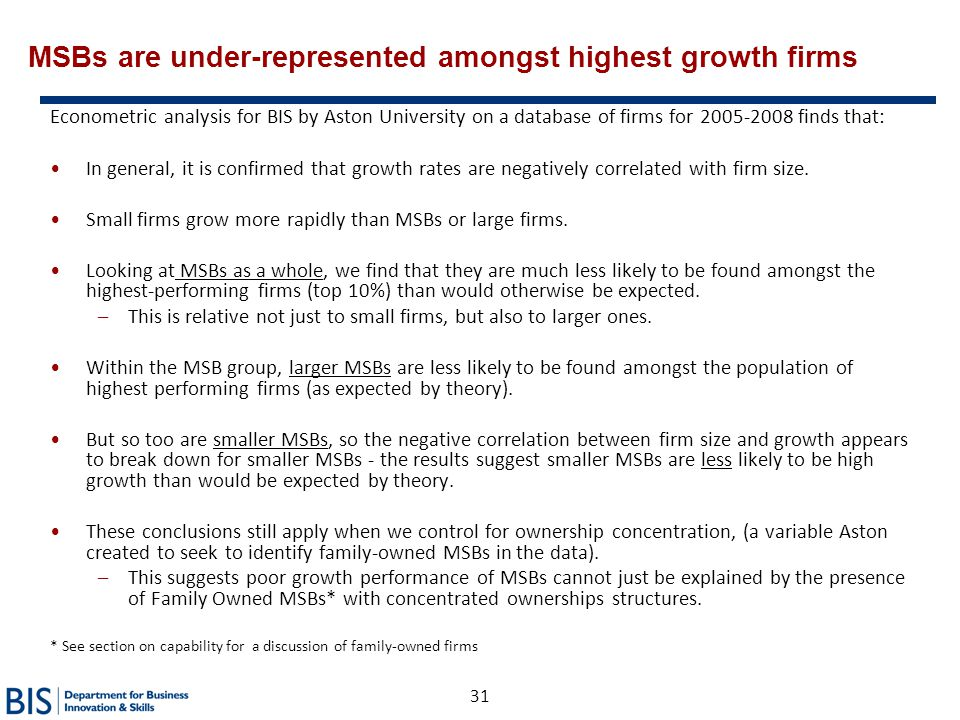MSBs are under-represented amongst highest growth firms