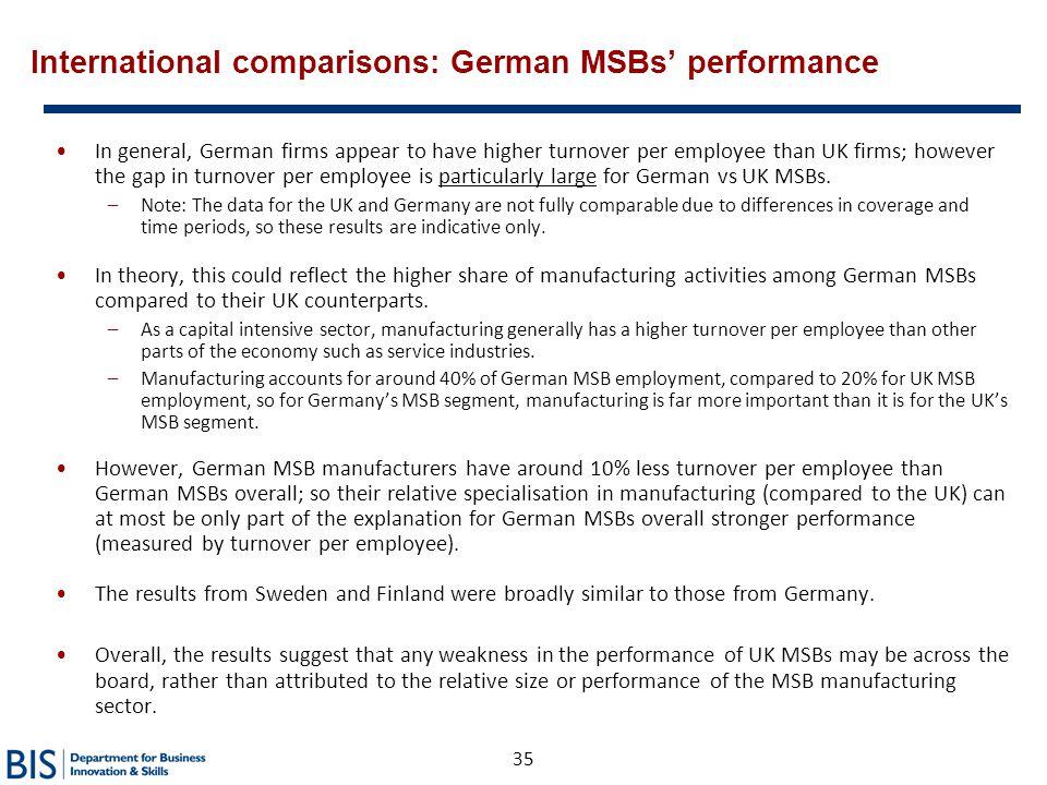 International comparisons: German MSBs' performance