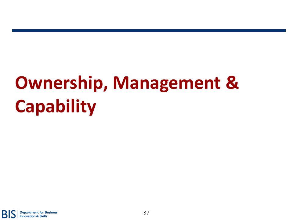 Ownership, Management & Capability