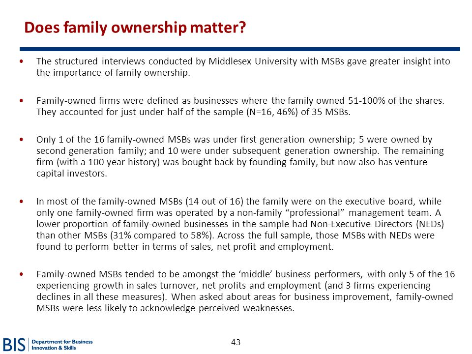 Does family ownership matter