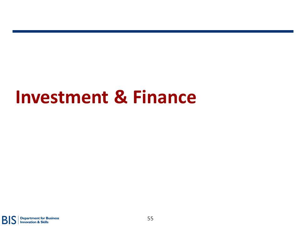 Investment & Finance