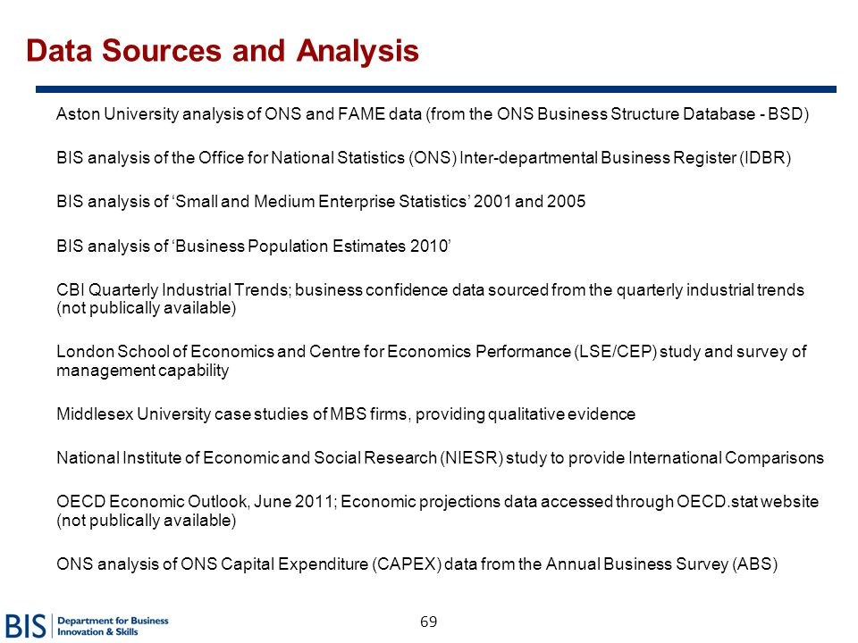 Data Sources and Analysis