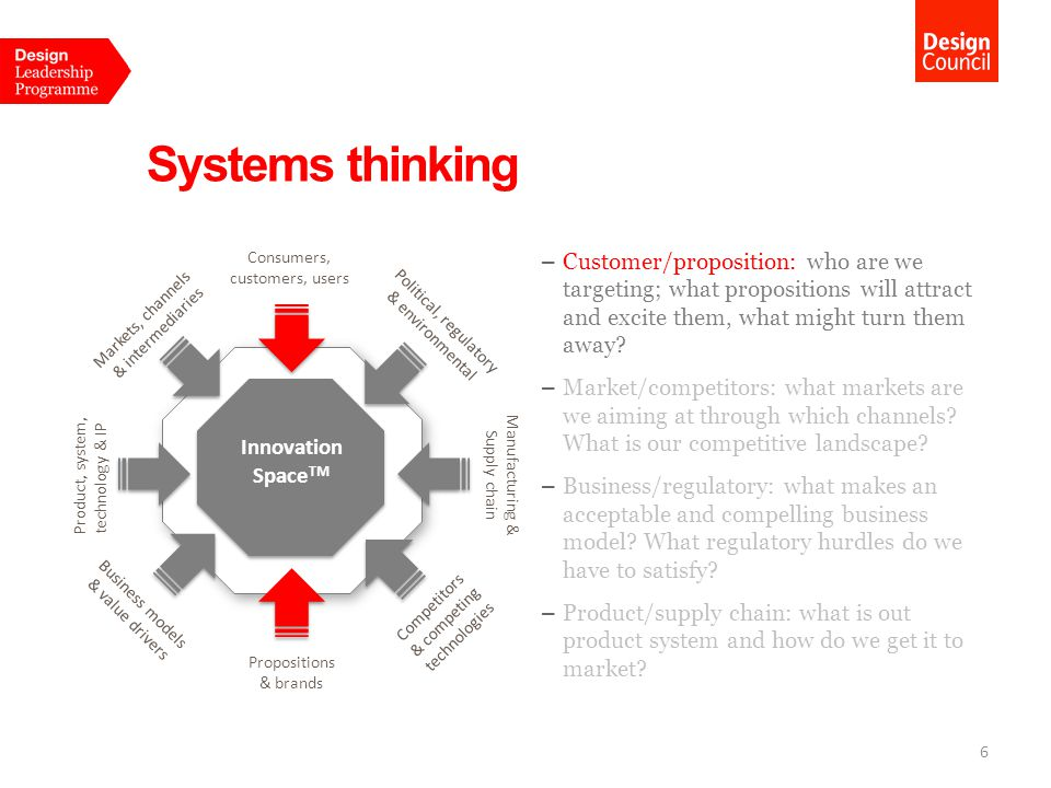 Systems thinking You need to understand the opportunities and challenges in respect of the whole solution space…