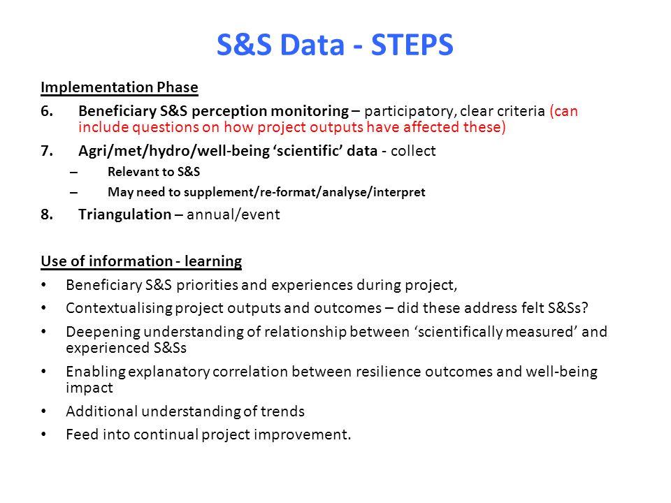 S&S Data - STEPS Implementation Phase